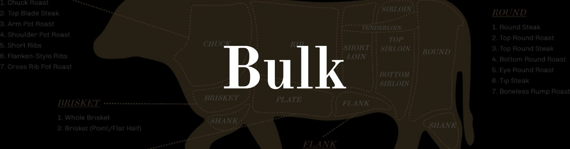 cow beef cut diagram with overlay and white text saying Bulk